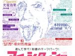 「ノーベル賞受賞100年記念 アインシュタイン展」名古屋市科学館