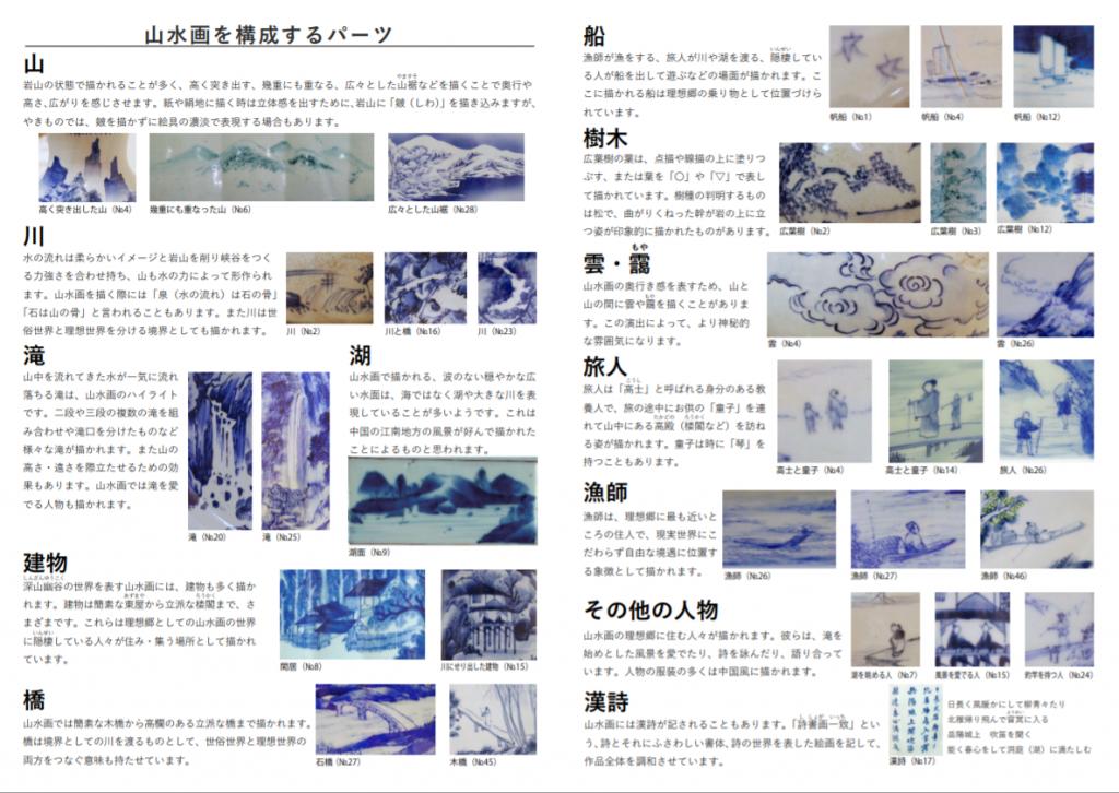 企画展「瀬戸染付-山水画の世界-」瀬戸蔵ミュージアム