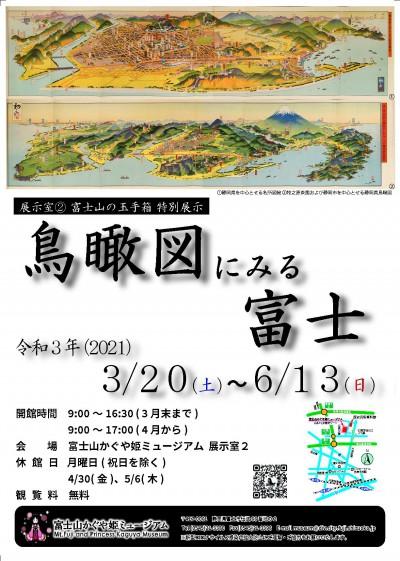 「鳥瞰図にみる富士」富士山かぐや姫ミュージアム